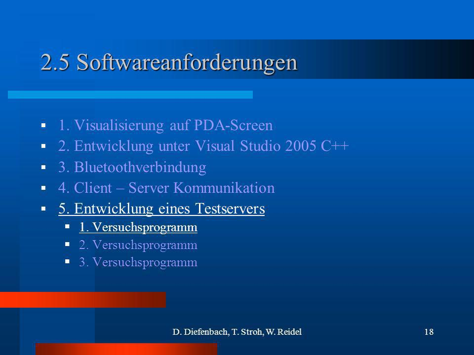 2.5 Softwareanforderungen