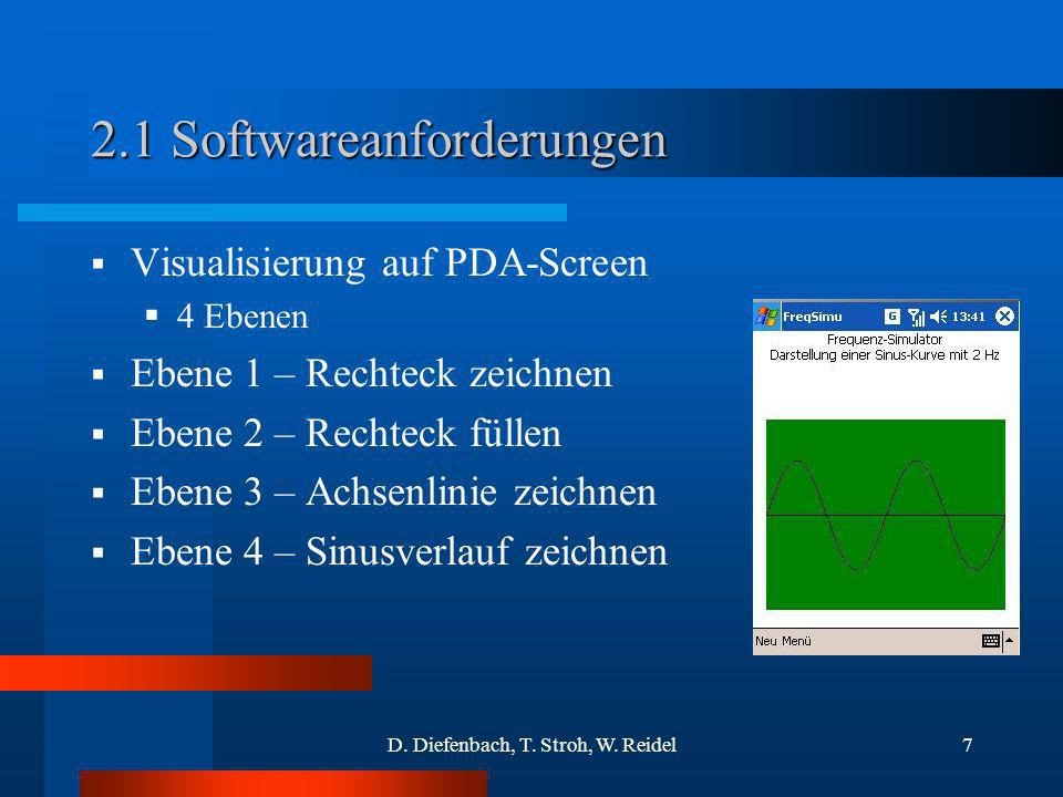 2.1 Softwareanforderungen