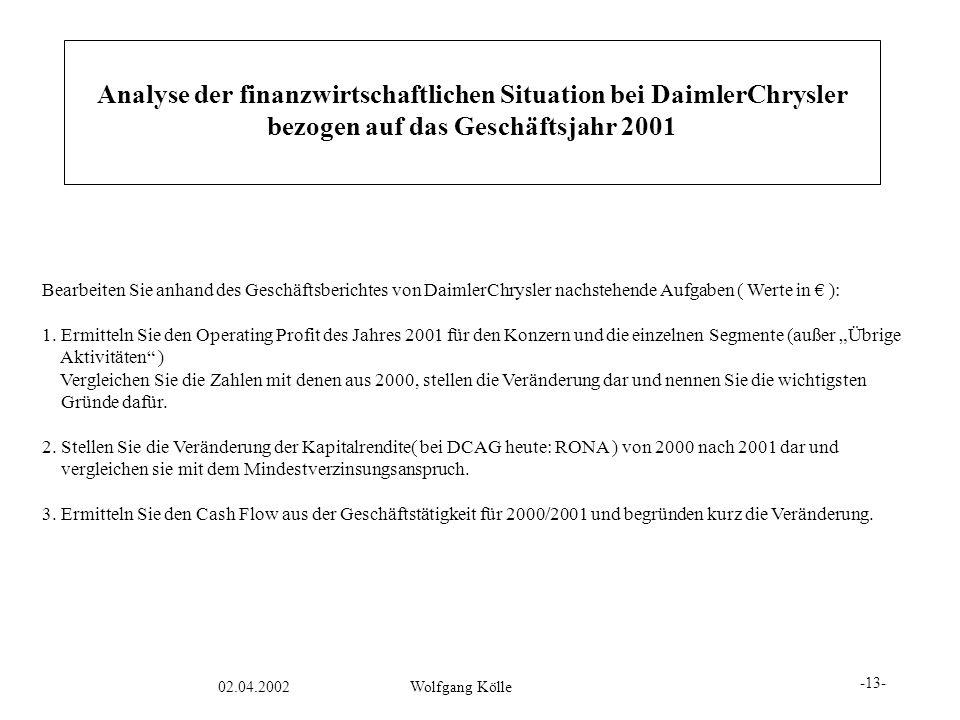 Analyse der finanzwirtschaftlichen Situation bei DaimlerChrysler bezogen auf das Geschäftsjahr 2001