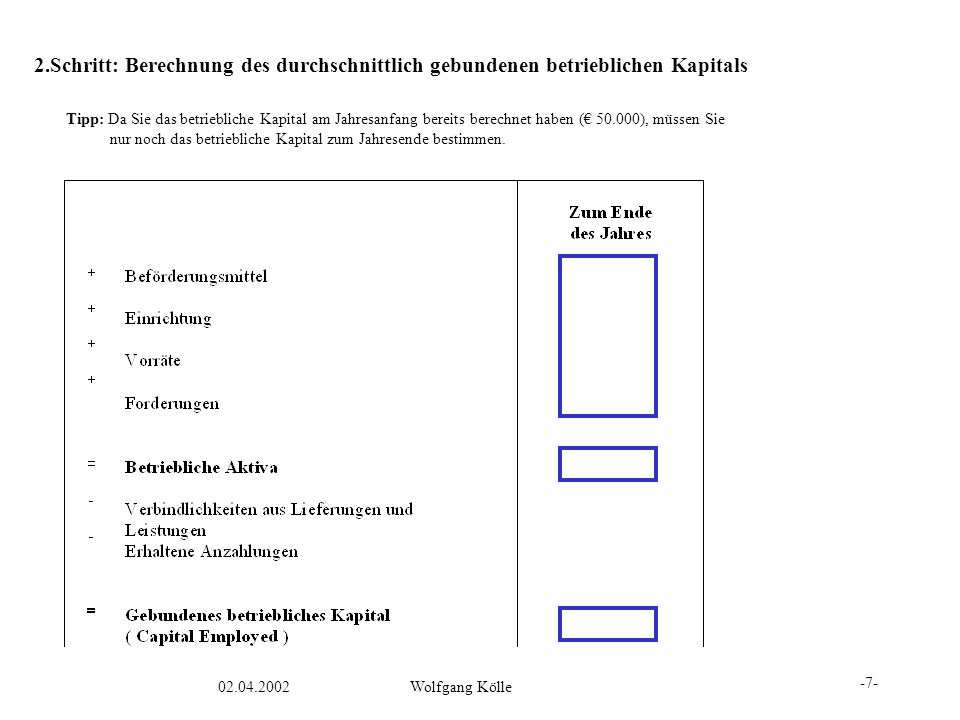 2.Schritt: Berechnung des durchschnittlich gebundenen betrieblichen Kapitals