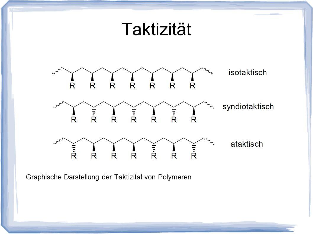 Taktizität Graphische Darstellung der Taktizität von Polymeren