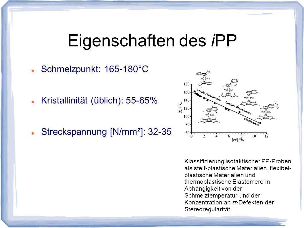 Eigenschaften des iPP Schmelzpunkt: 165-180°C