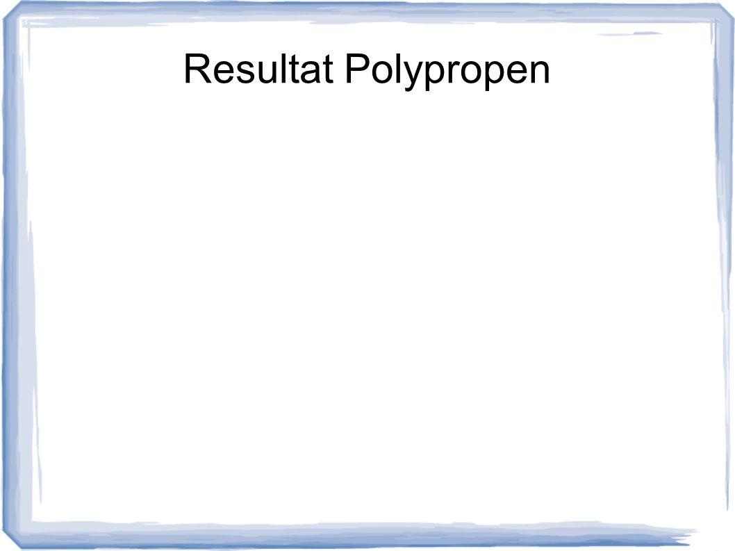 Resultat Polypropen
