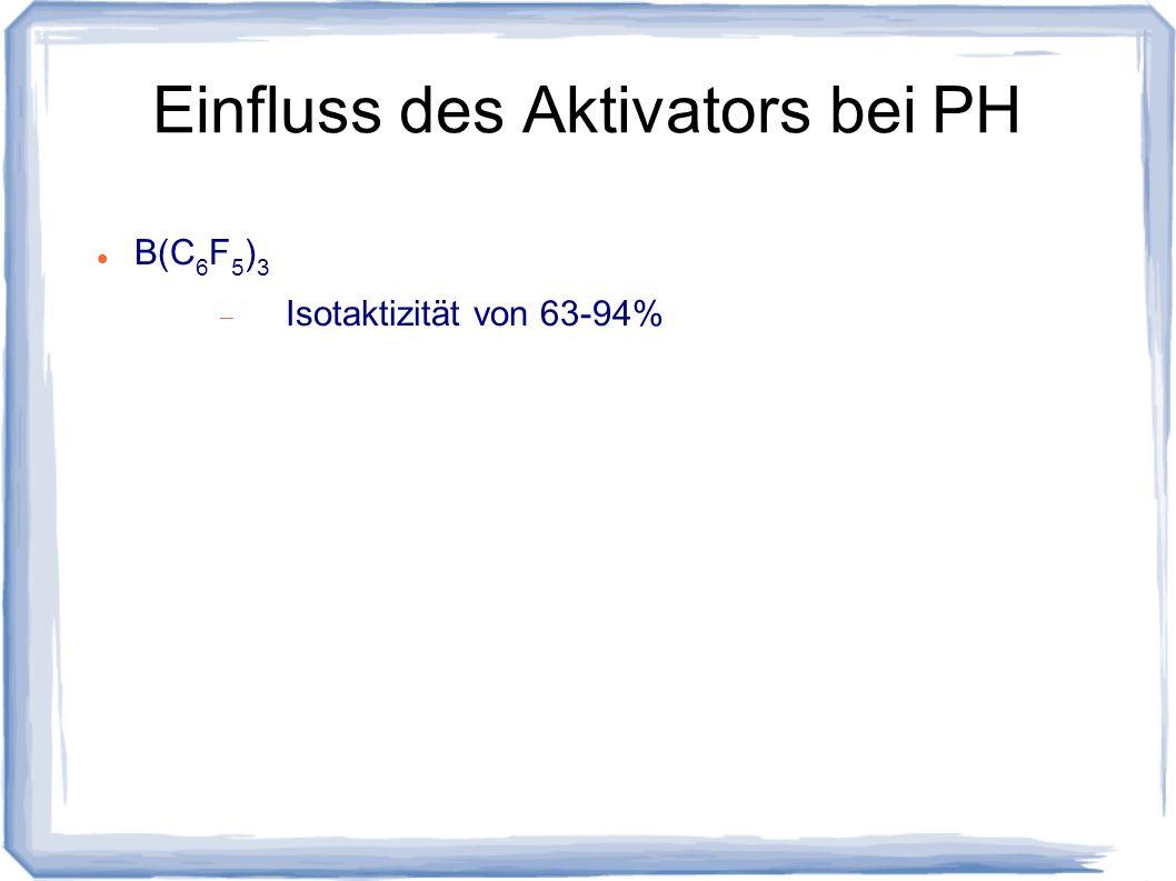 Einfluss des Aktivators bei PH