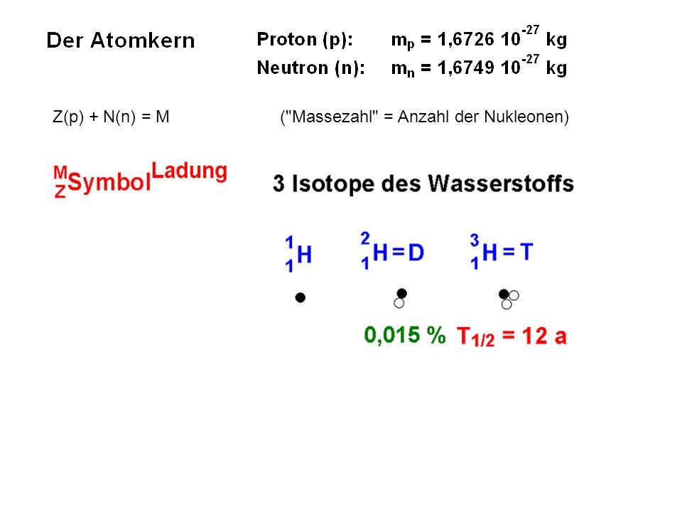 Z(p) + N(n) = M ( Massezahl = Anzahl der Nukleonen)