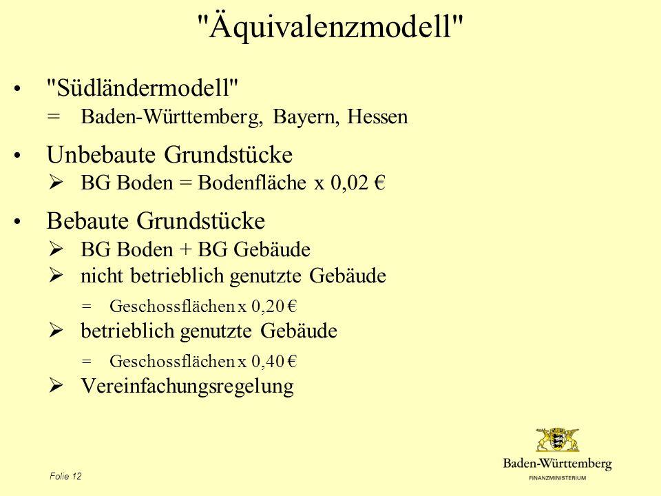 Äquivalenzmodell Südländermodell Unbebaute Grundstücke