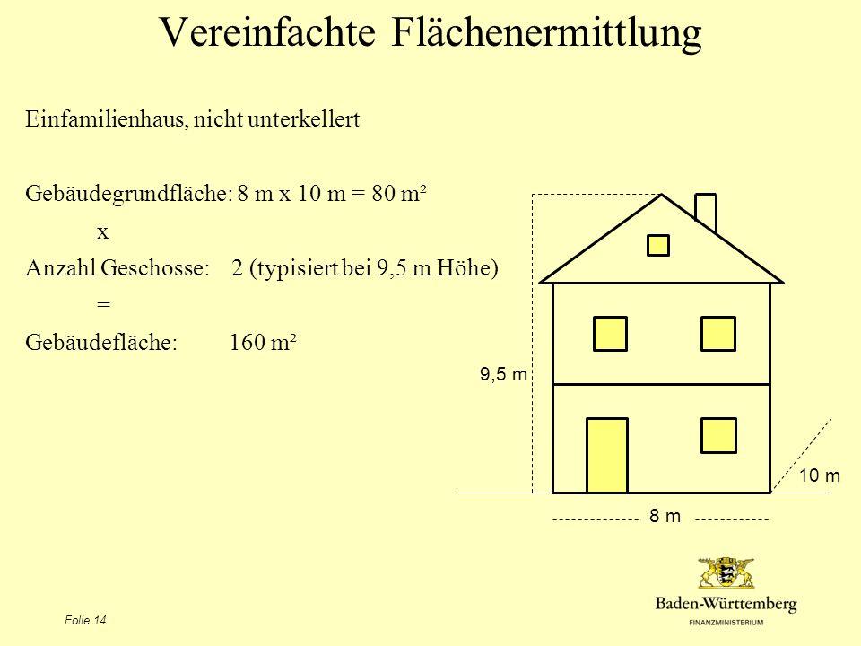 Vereinfachte Flächenermittlung