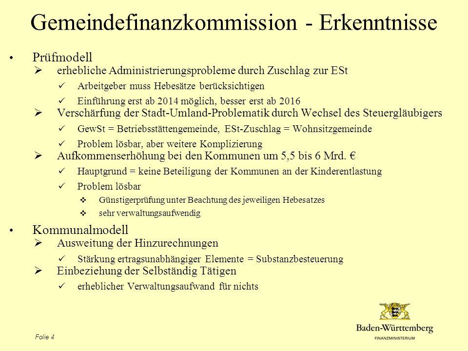 Gemeindefinanzkommission - Erkenntnisse