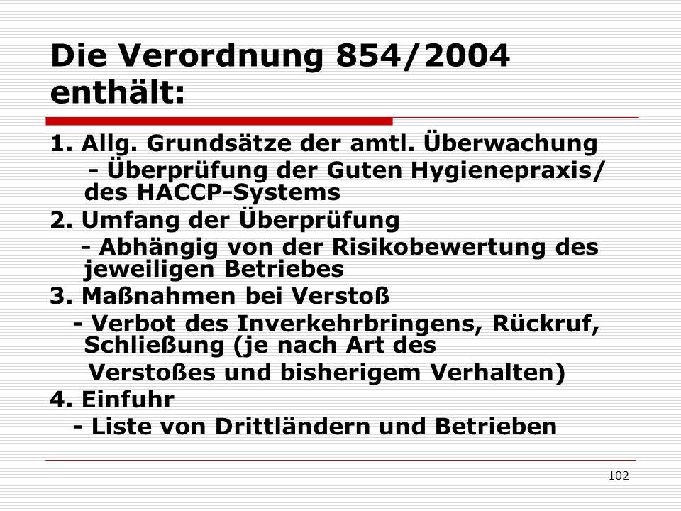 Die Verordnung 854/2004 enthält: