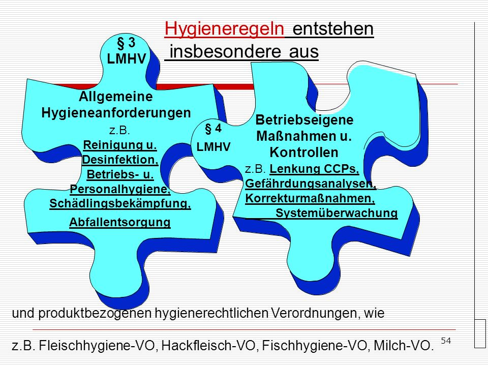 Hygieneanforderungen Schädlingsbekämpfung,