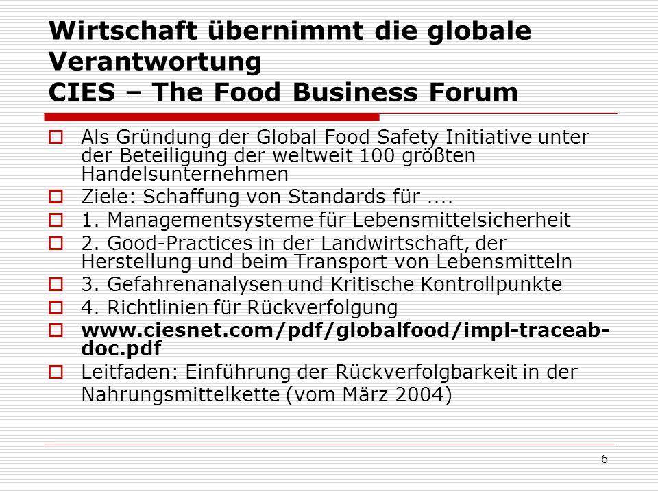 Wirtschaft übernimmt die globale Verantwortung CIES – The Food Business Forum