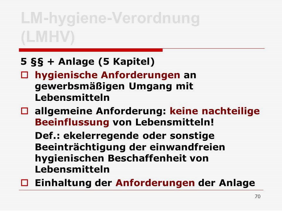 LM-hygiene-Verordnung (LMHV)