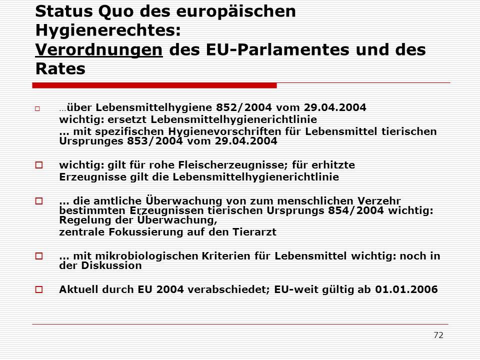 Status Quo des europäischen Hygienerechtes: Verordnungen des EU-Parlamentes und des Rates