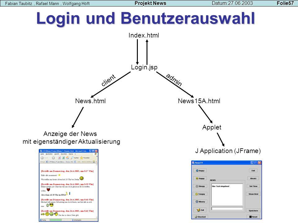 Login und Benutzerauswahl