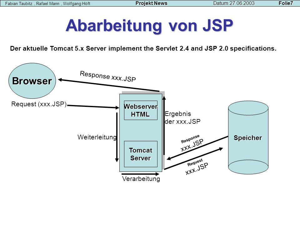 Abarbeitung von JSP Browser