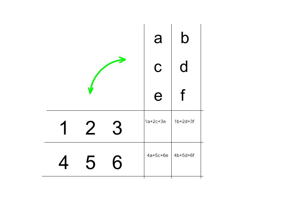 a b c d e f 1 2 3 4 5 6 1a+2c+3e 1b+2d+3f 4a+5c+6e 4b+5d+6f