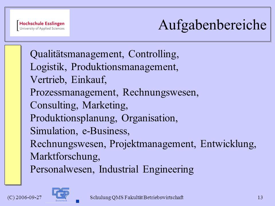 Aufgabenbereiche Qualitätsmanagement, Controlling,