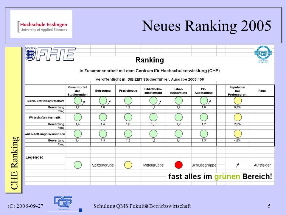 Neues Ranking 2005 CHE Ranking