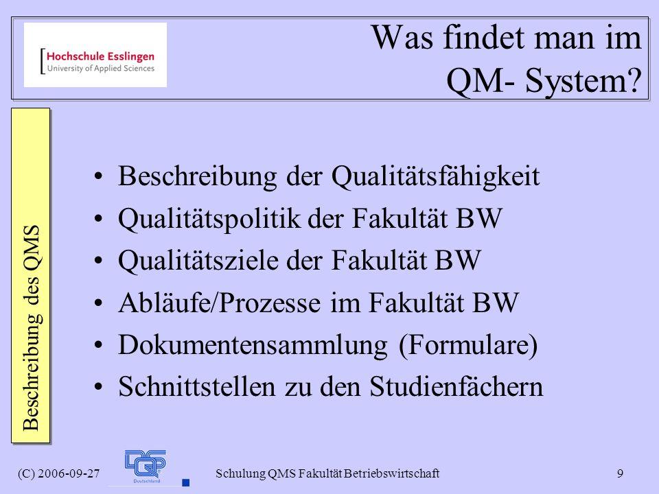 Was findet man im QM- System