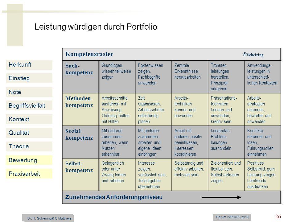 Kompetenzraster ©Scheiring