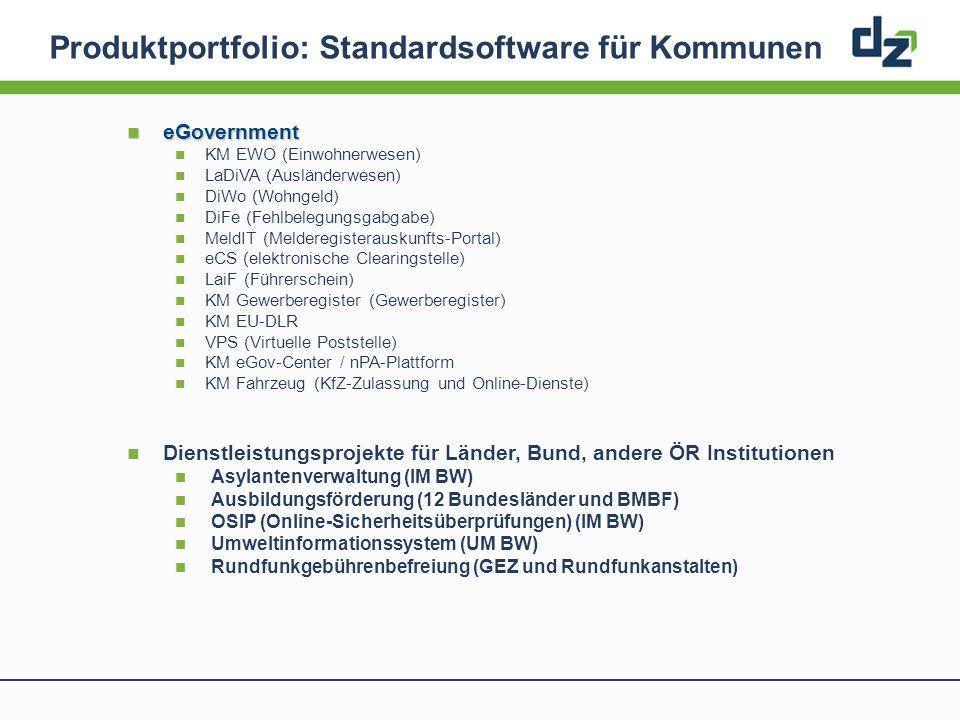 Produktportfolio: Standardsoftware für Kommunen