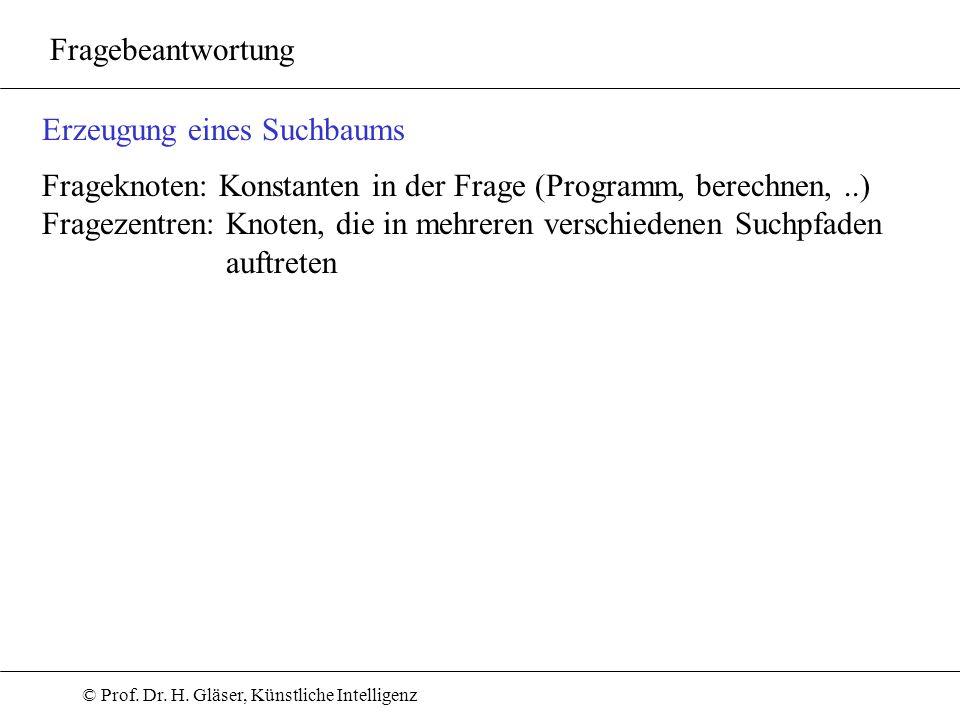 FragebeantwortungErzeugung eines Suchbaums. Frageknoten: Konstanten in der Frage (Programm, berechnen, ..)