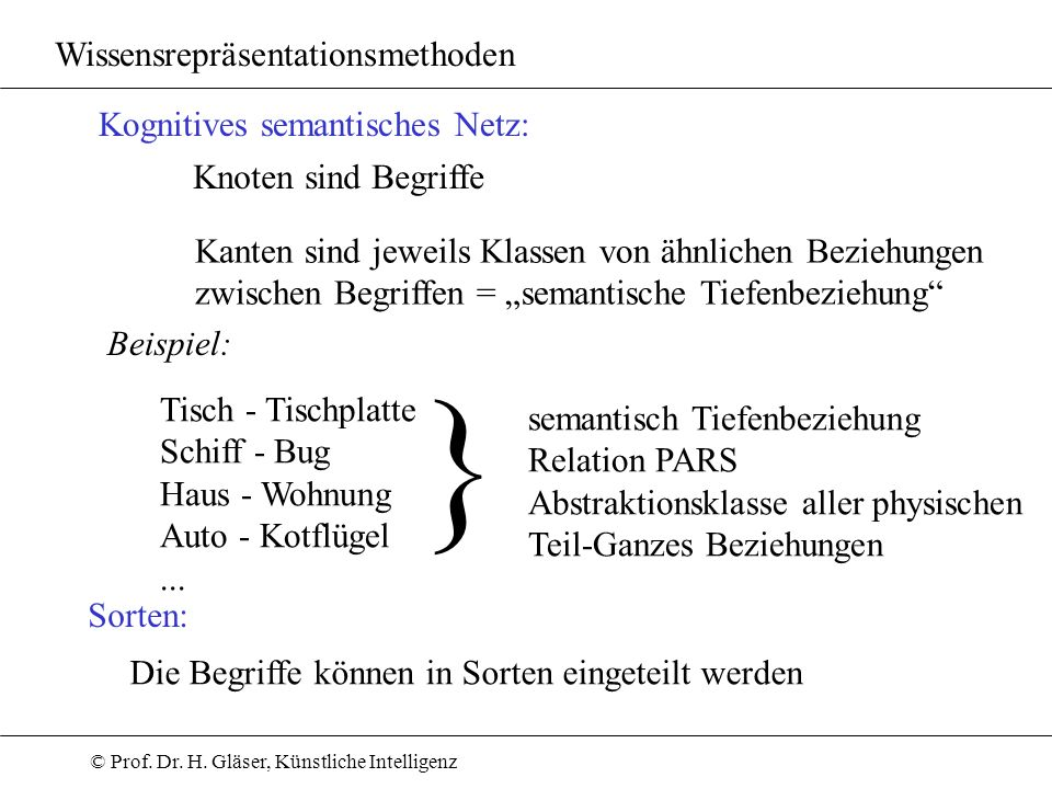 } Wissensrepräsentationsmethoden Kognitives semantisches Netz: