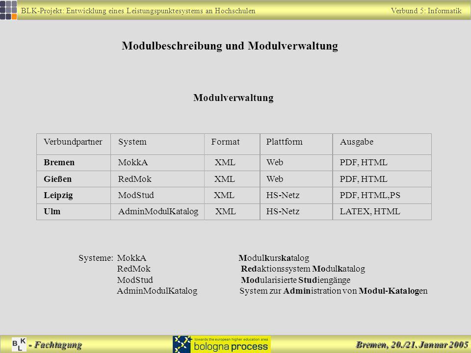 Modulbeschreibung und Modulverwaltung