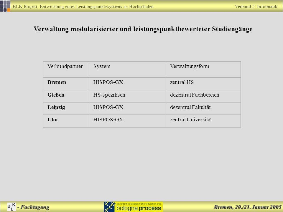Verwaltung modularisierter und leistungspunktbewerteter Studiengänge