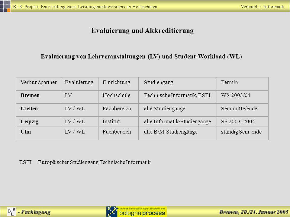 Evaluierung von Lehrveranstaltungen (LV) und Student-Workload (WL)