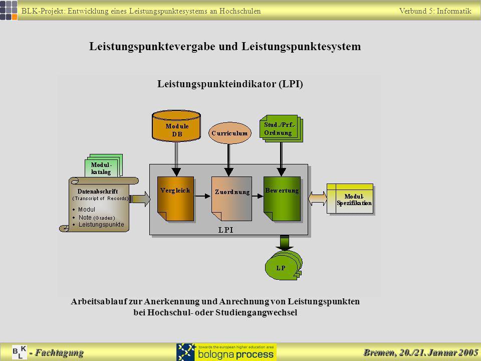 Leistungspunktevergabe und Leistungspunktesystem