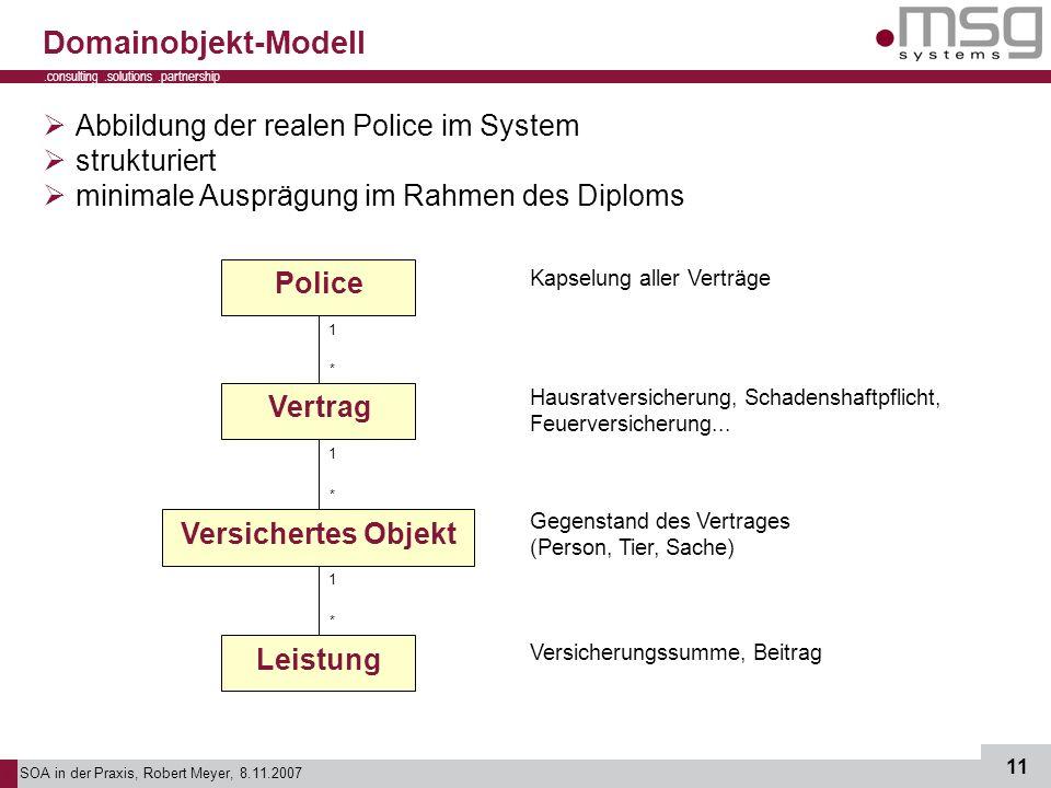 Domainobjekt-Modell Abbildung der realen Police im System strukturiert