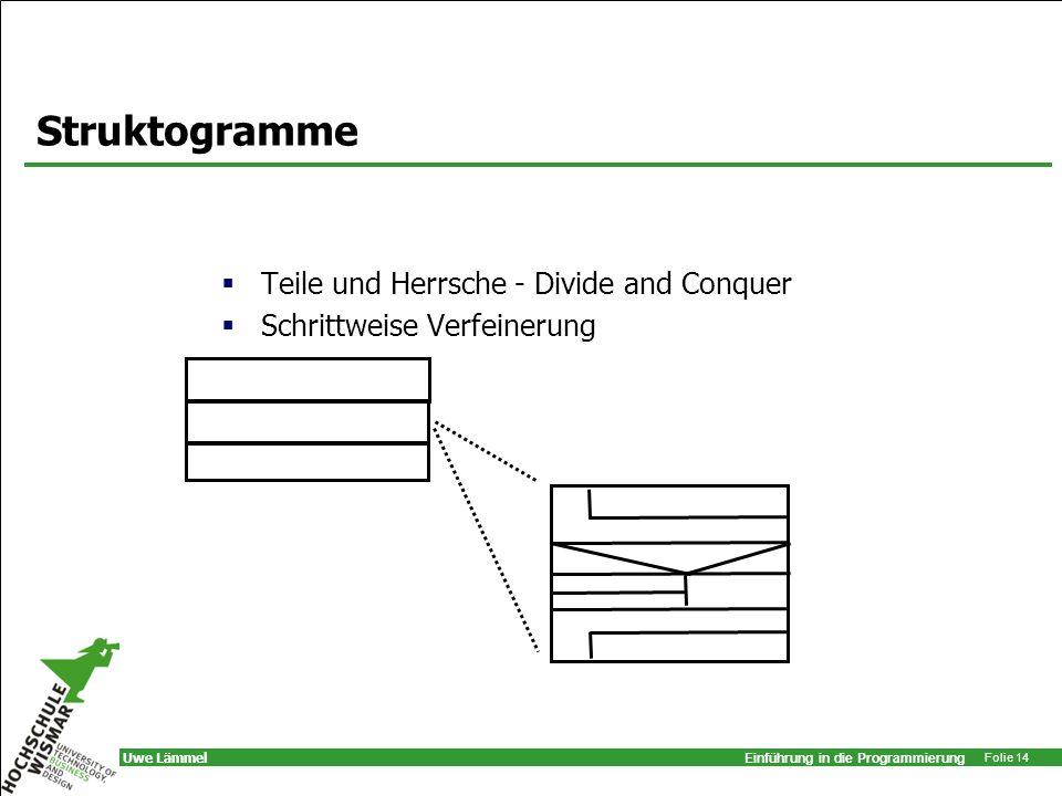 Struktogramme Teile und Herrsche - Divide and Conquer