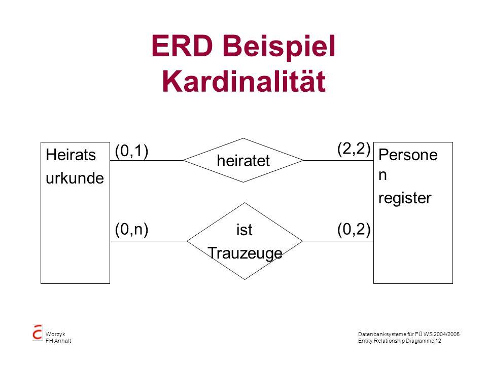 ERD Beispiel Kardinalität