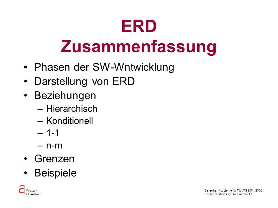 ERD Zusammenfassung Phasen der SW-Wntwicklung Darstellung von ERD