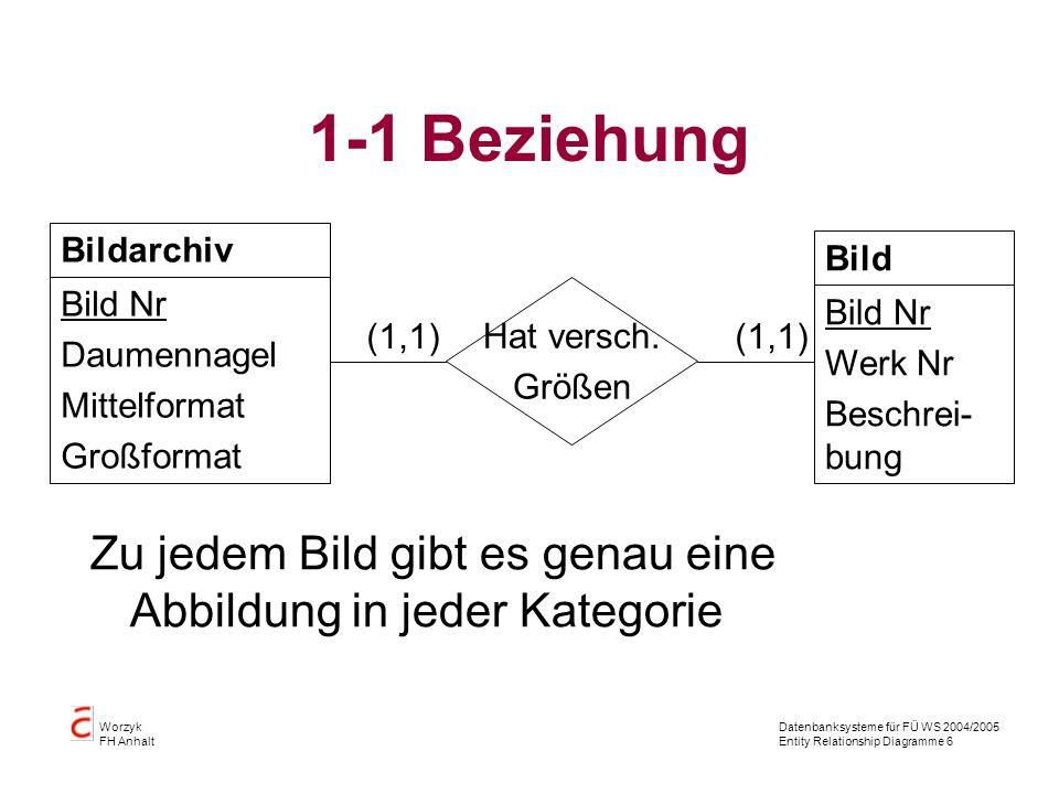 1-1 Beziehung Bildarchiv. Bild Nr. Daumennagel. Mittelformat. Großformat. Bild. Werk Nr. Beschrei-bung.