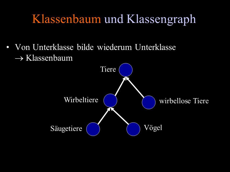 Klassenbaum und Klassengraph