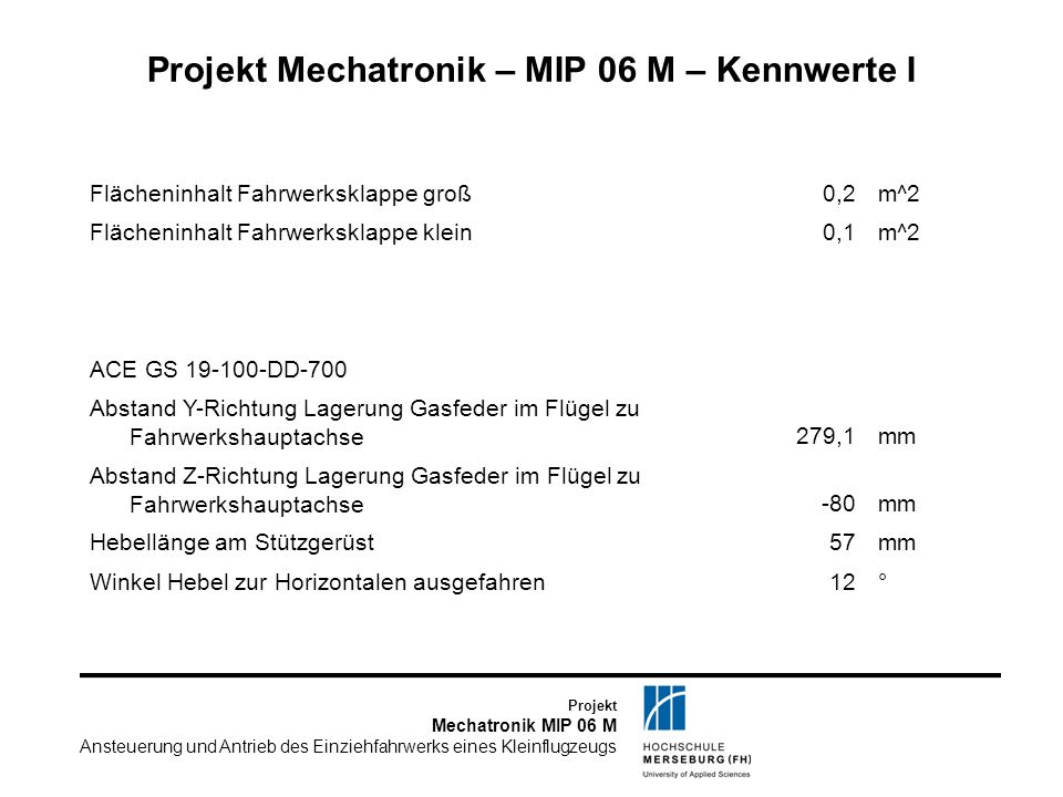 Projekt Mechatronik – MIP 06 M – Kennwerte I