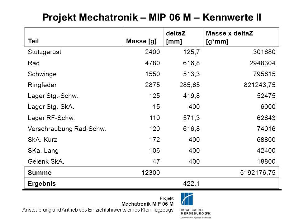 Projekt Mechatronik – MIP 06 M – Kennwerte II