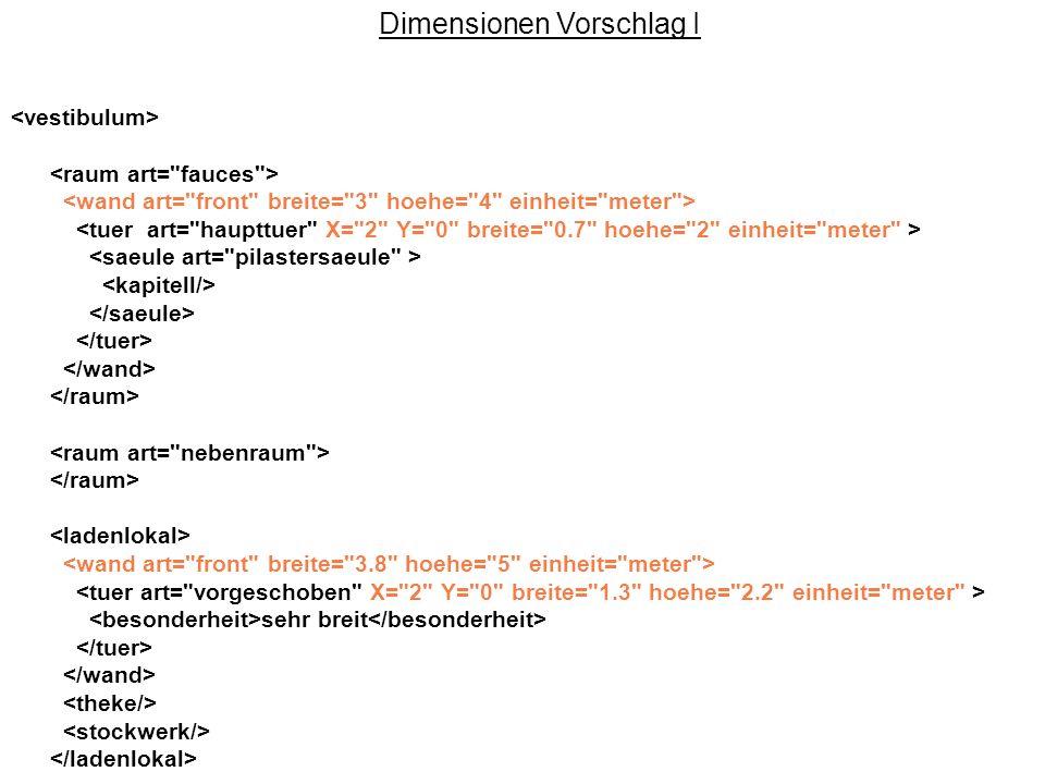 Dimensionen Vorschlag I