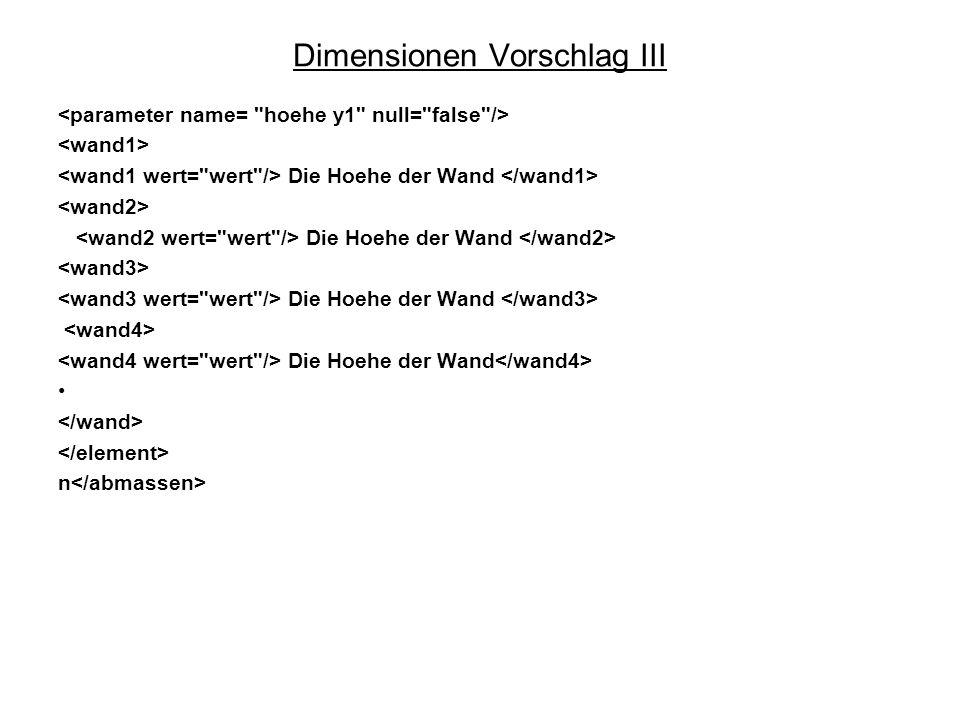 Dimensionen Vorschlag III