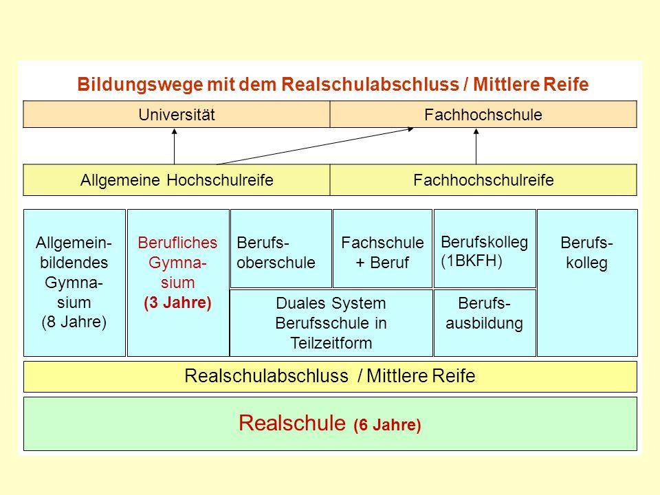 Bildungswege mit dem Realschulabschluss / Mittlere Reife