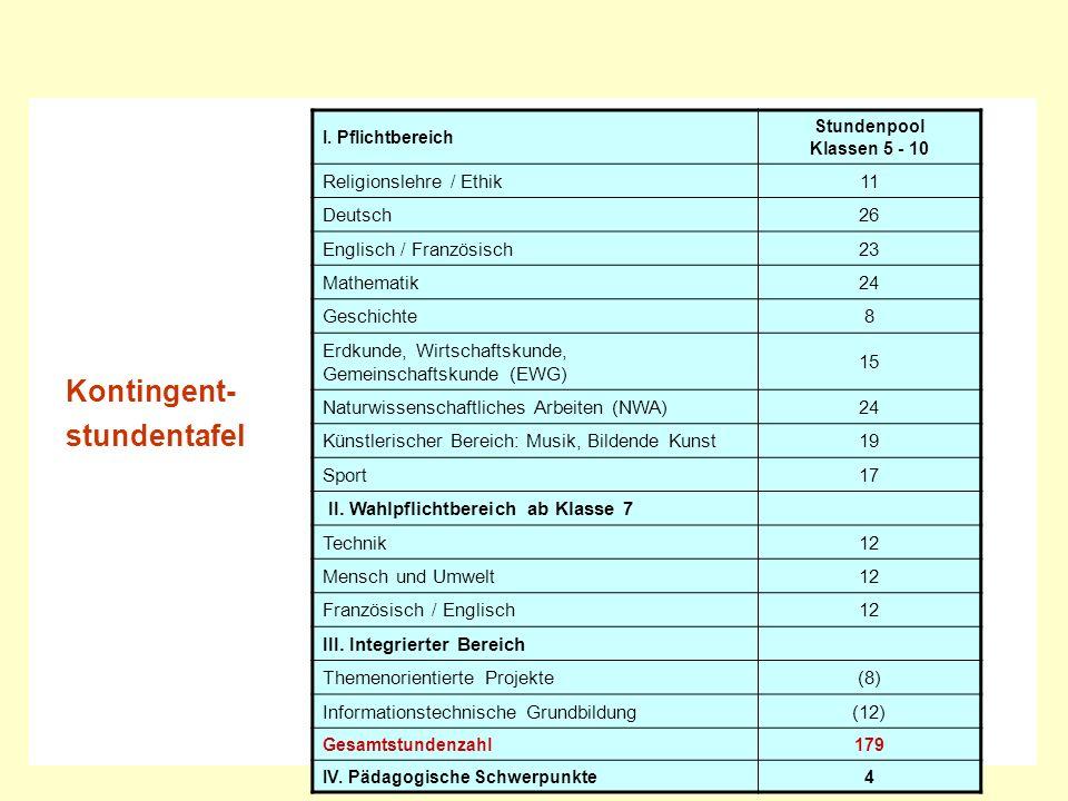 Kontingent- stundentafel Religionslehre / Ethik 11 Deutsch 26