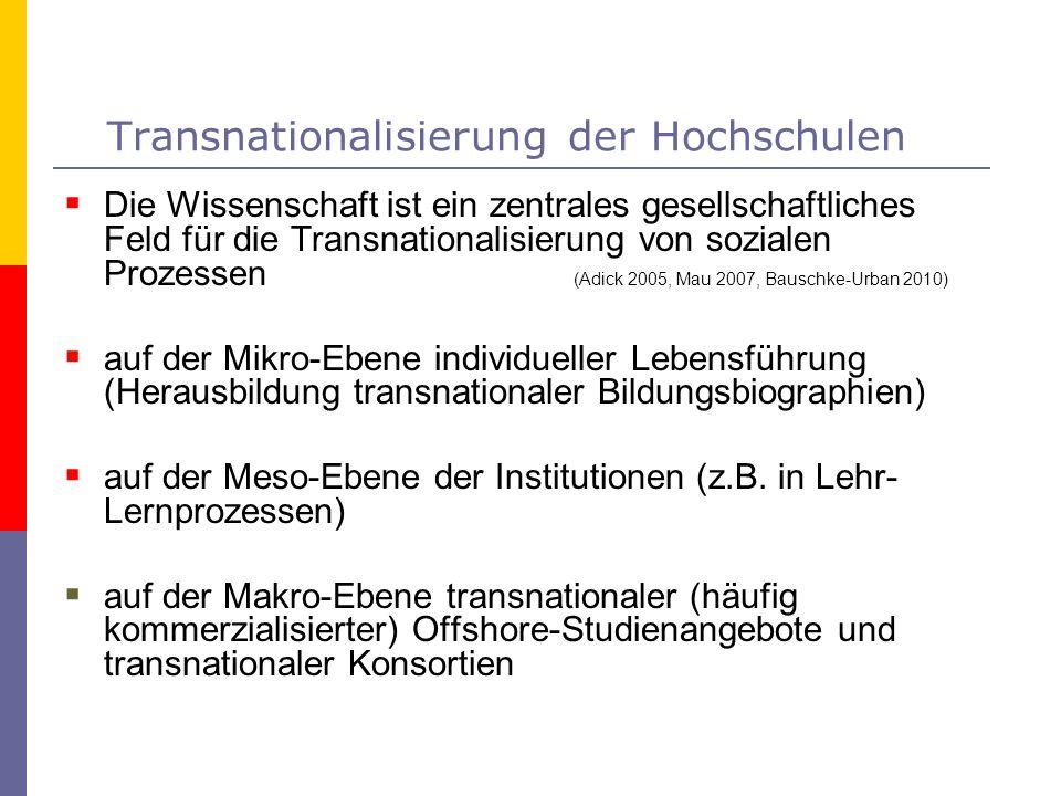 Transnationalisierung der Hochschulen