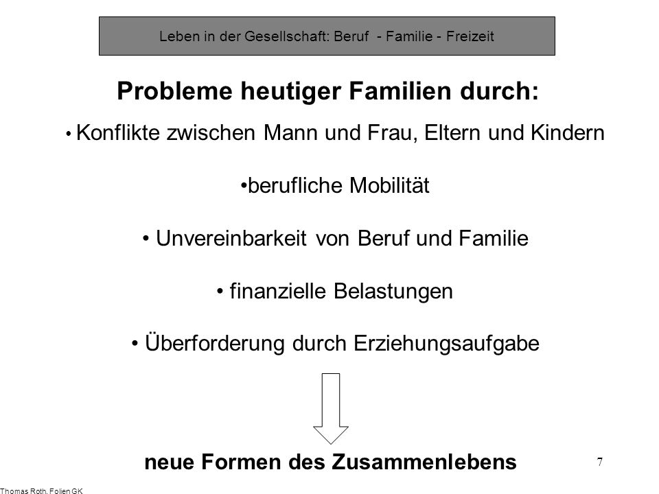 Probleme heutiger Familien durch: neue Formen des Zusammenlebens