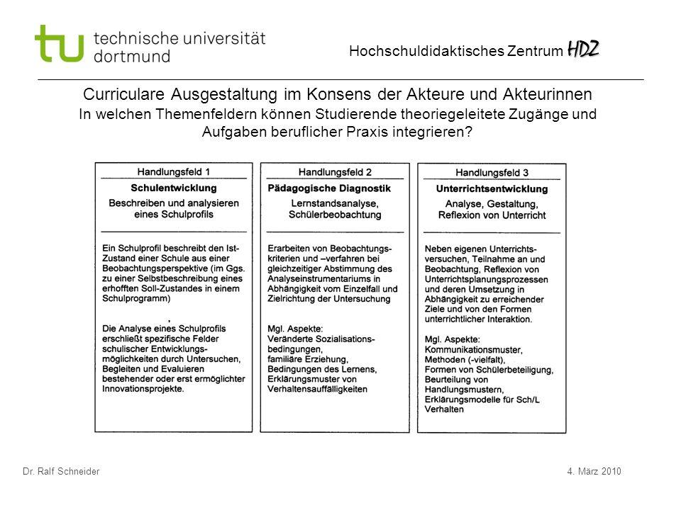 Curriculare Ausgestaltung im Konsens der Akteure und Akteurinnen In welchen Themenfeldern können Studierende theoriegeleitete Zugänge und Aufgaben beruflicher Praxis integrieren