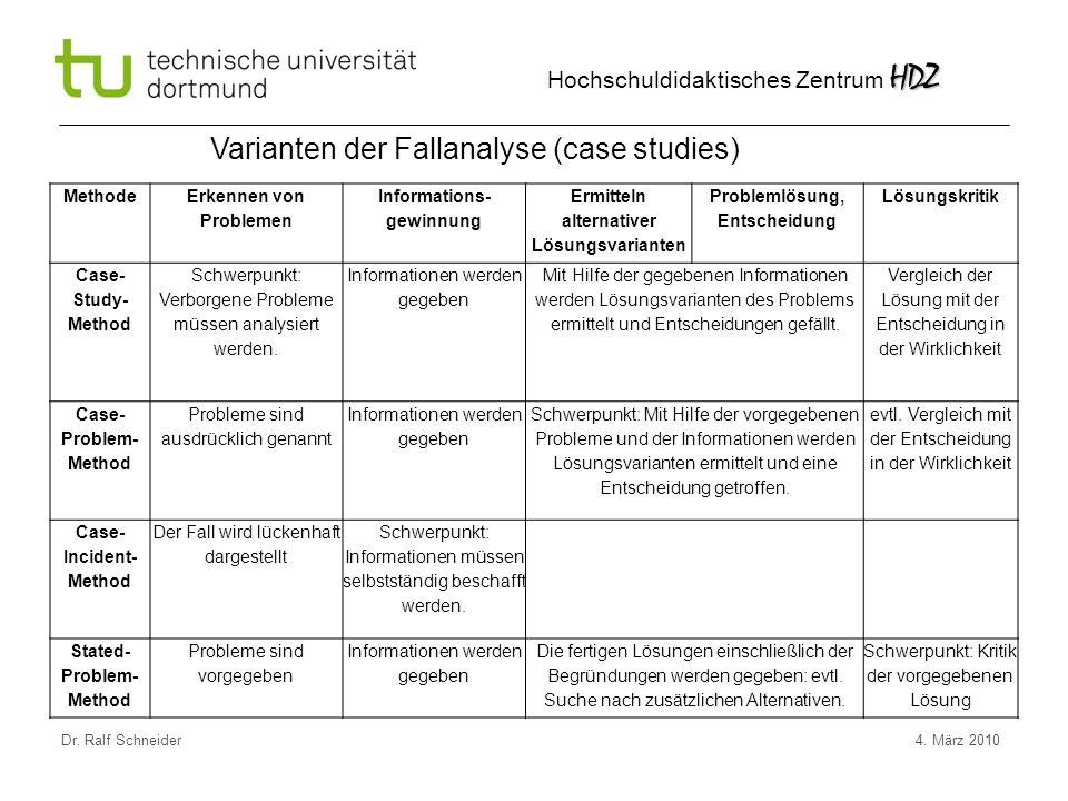 Varianten der Fallanalyse (case studies)