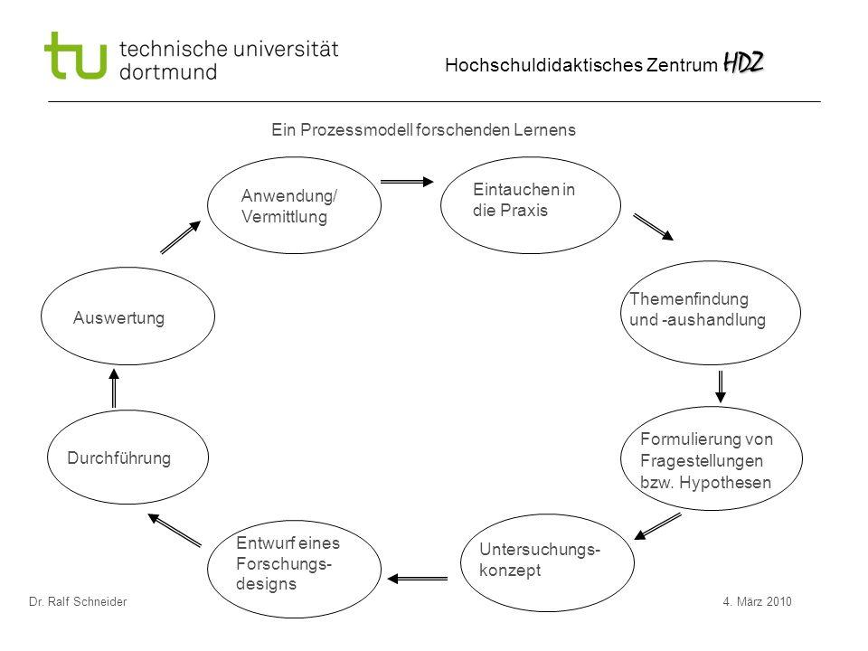 Ein Prozessmodell forschenden Lernens