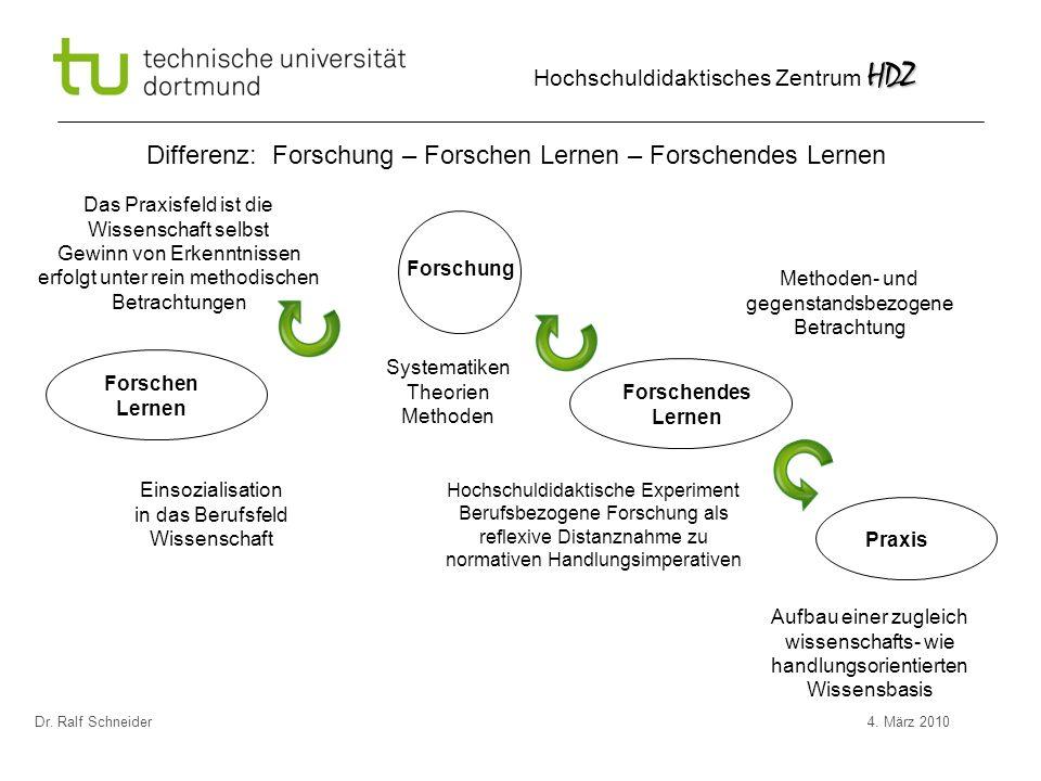 Differenz: Forschung – Forschen Lernen – Forschendes Lernen