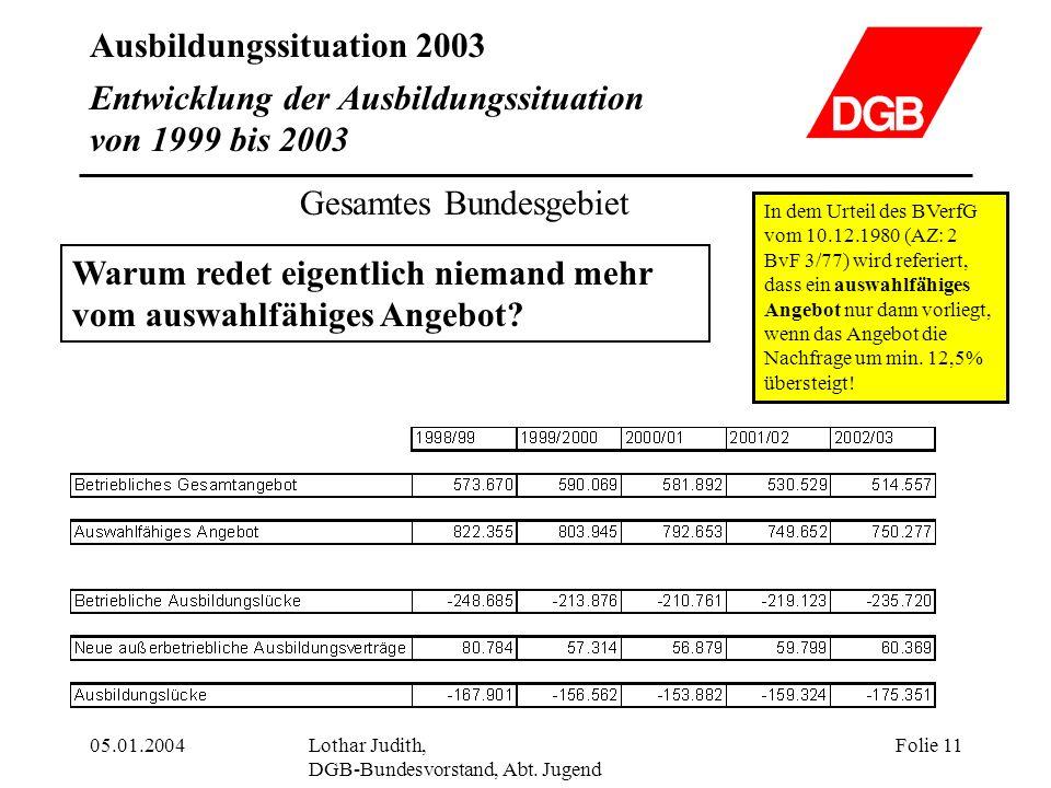 Entwicklung der Ausbildungssituation von 1999 bis 2003